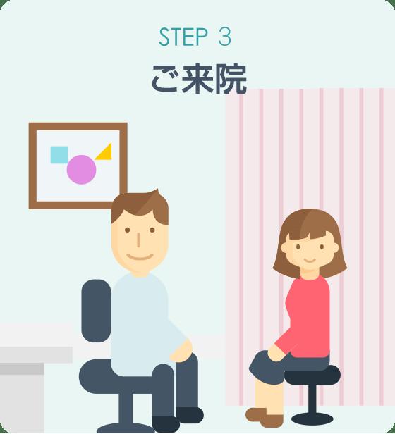 オンライン診療「クリニクス」STEP3:まずは来院
